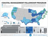 This is infographic of where the fellowship recipients come from